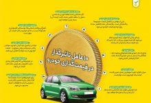 10 عامل قیمتگذاری خودرو؛ چگونه روی خودروی کارکرده قیمت بگذاریم؟